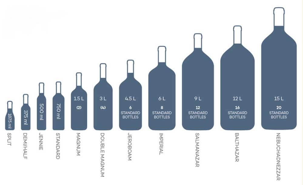 Kích thước tiêu chuẩn của những chai rượu vang là bao nhiêu